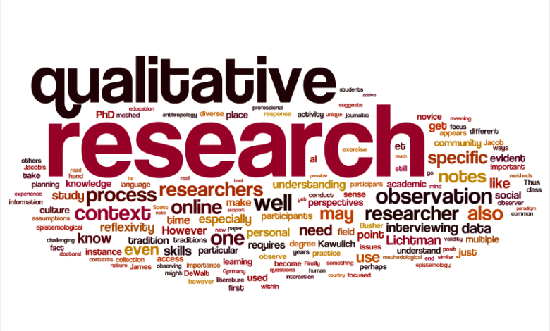 qualitative research firms