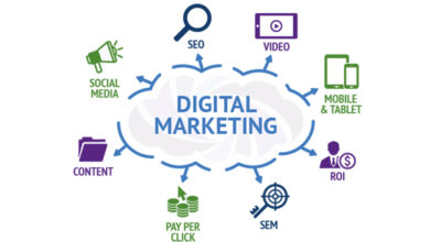 Photo of What is digital marketing and why do we need it?