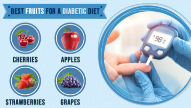 Photo of What are the most beneficial fruits for diabetes?
